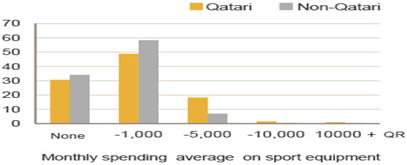 MDPS conducts a survey 3 [qatarisbooming.com].jpg