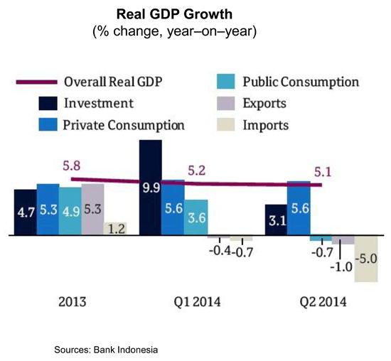QNB Group Indonesia's economy [qatarisbooming.com].jpg