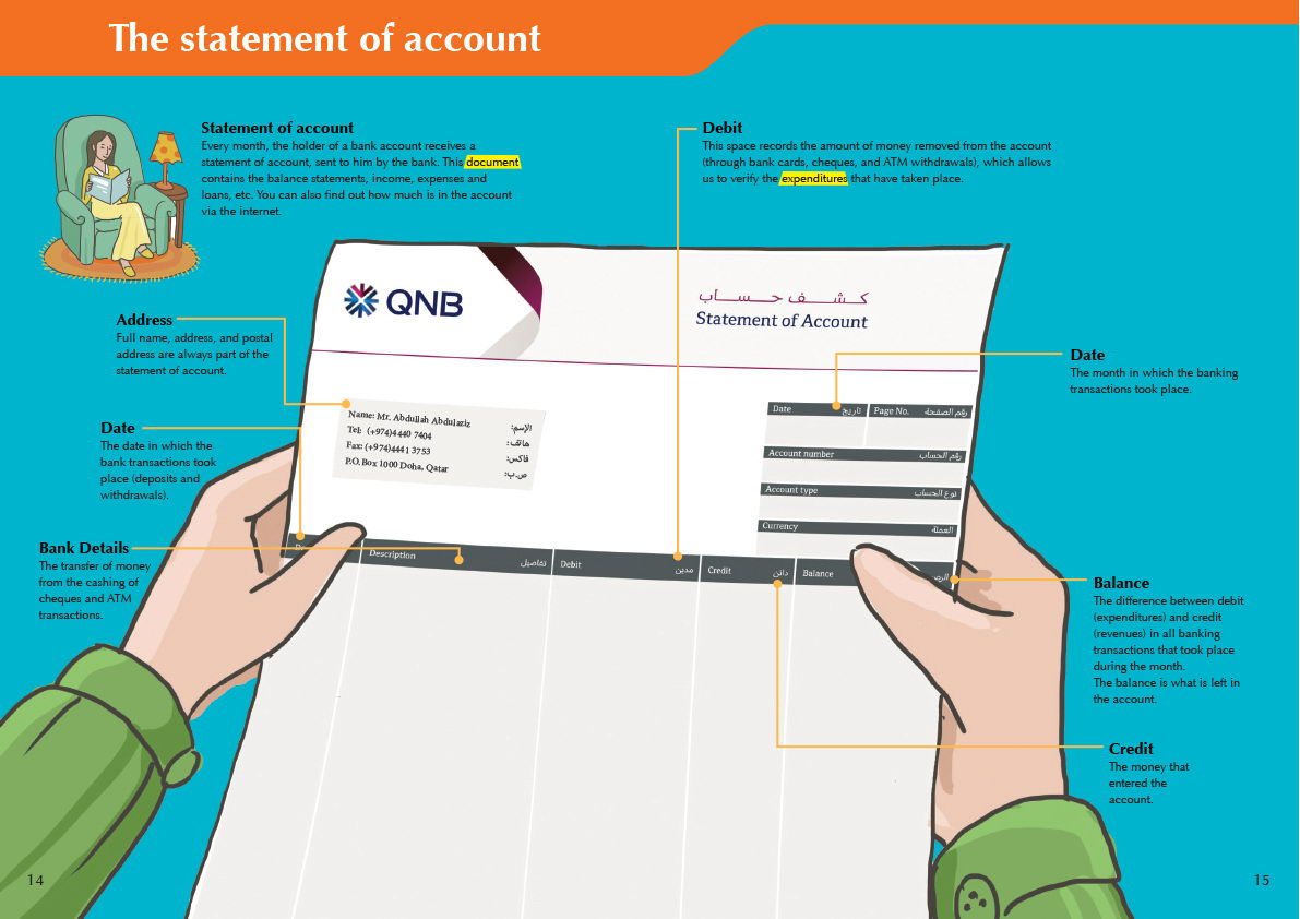 QNB launches Money Made 2 [qatarisbooming.com].jpg