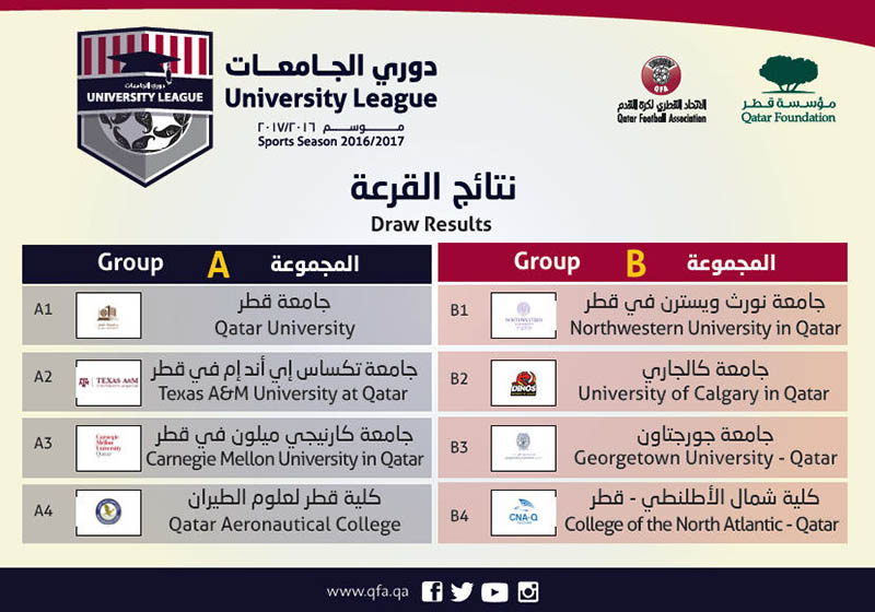 Fourth University League draw reveals 3 [qatarisbooming.com].jpg