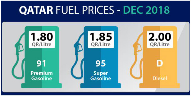 Big drop in petrol prices [qatarisbooming.com].jpg