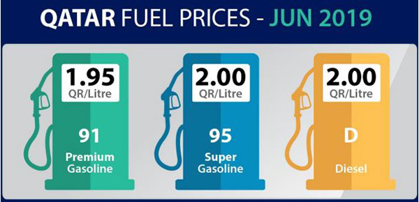 QP announces petrol and diesel 2 [qatarisbooming.com].jpg